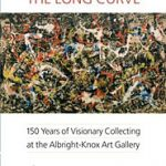 Albright-Knox Art Gallery Publishes The Long Curve. 150 Years of Visionary Collecting